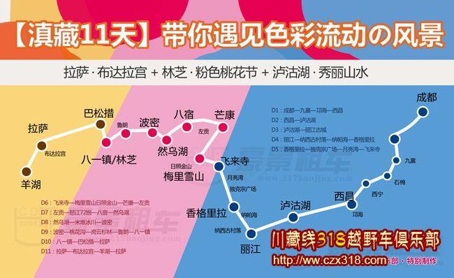 滇藏线11日游路线图